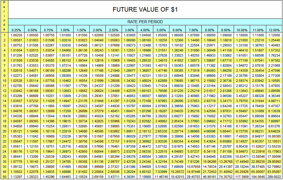 Annuityf 1 annuity table for Table 6 5 present value